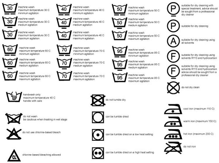 Uk Washing Symbols On Clothing Expert Event
